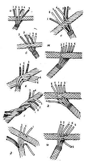 Плетение петель на тросе