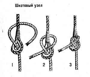 Узлы для вязания сетей двойной шкотовый узел